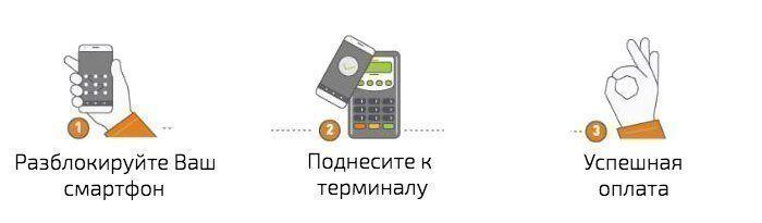 Как платить с помощью Android Pay на Xiaomi