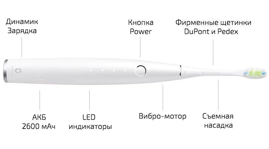 Amazfit oclean one sonic electric toothbrush